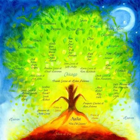 My family tree, the Italian side, illustrated, mixed media, KG Taylor