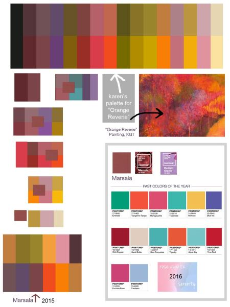 Pantone Colors of the Year history